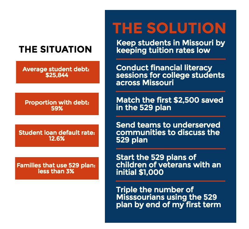 Bolster 529 College Savings Plan