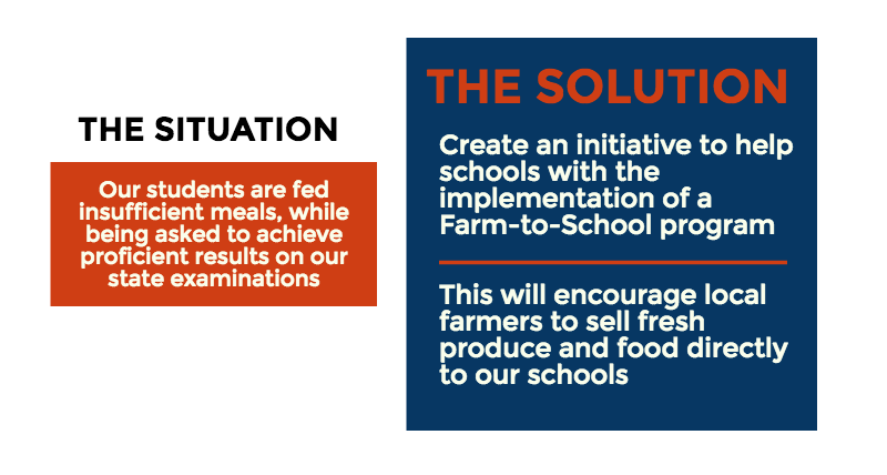 Institute Farm-to-School Programs