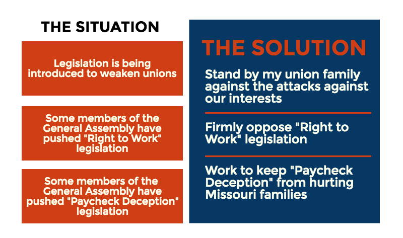 Strengthen Our Unions