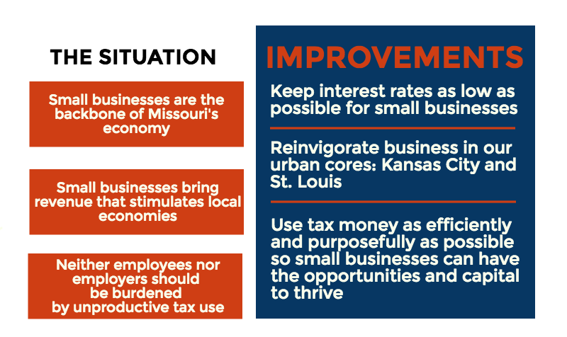 Support Missouri Small Businesses